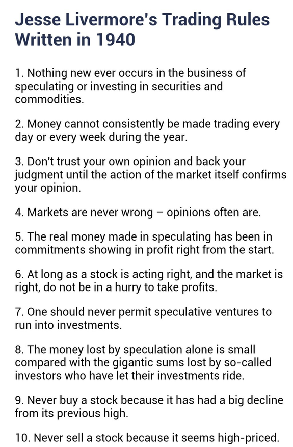 WallStJesus shared a chart on StockTwits
