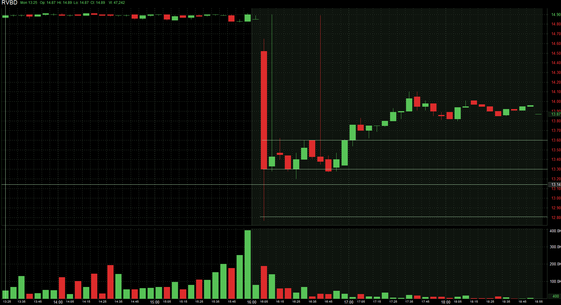 http://charts.stocktwits.net/production/original_13288999.png?1367276400