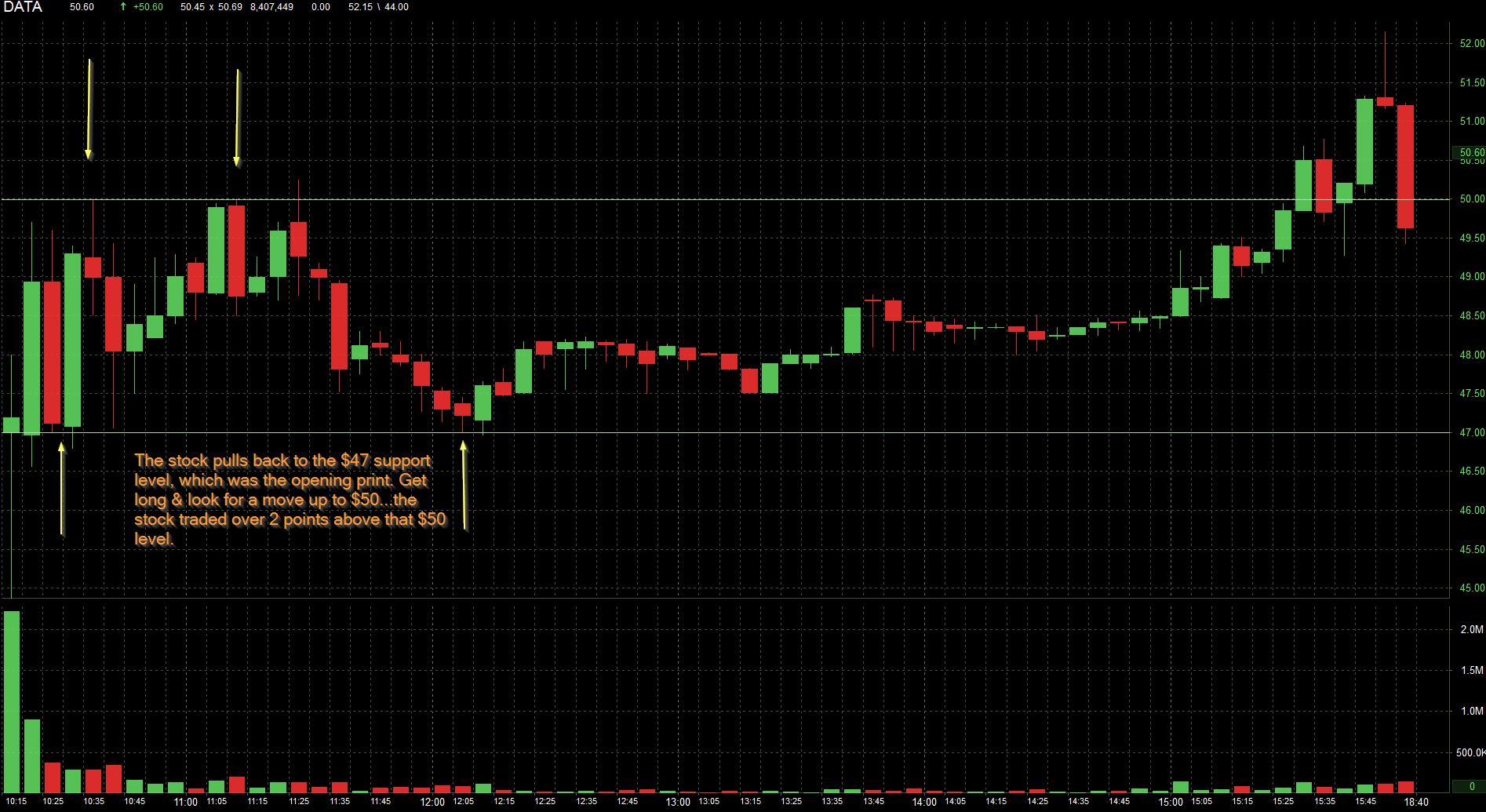 http://charts.stocktwits.net/production/original_13651236.png?1368831446