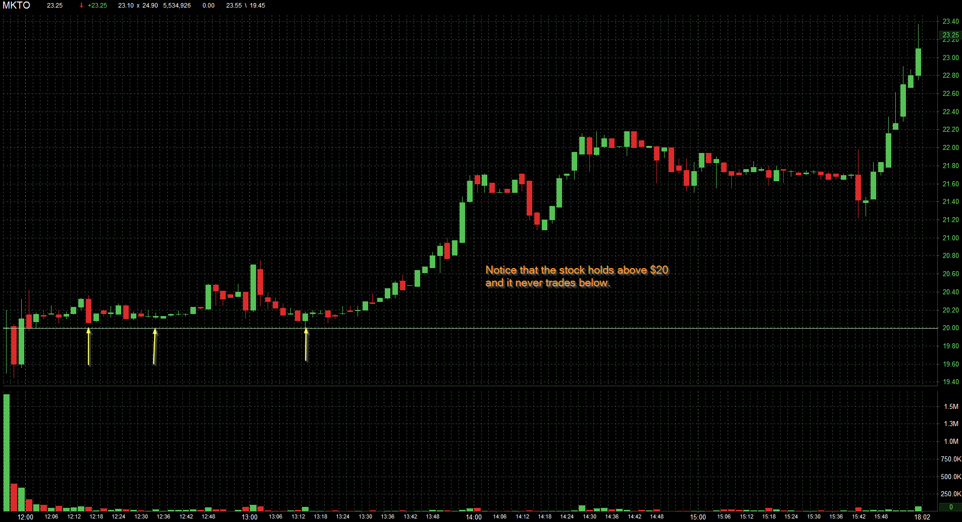 http://charts.stocktwits.net/production/original_13651239.png?1368831462