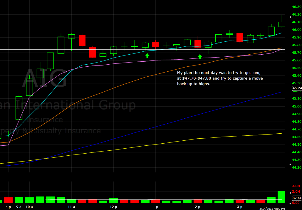 http://charts.stocktwits.net/production/original_13651498.png?1368833854